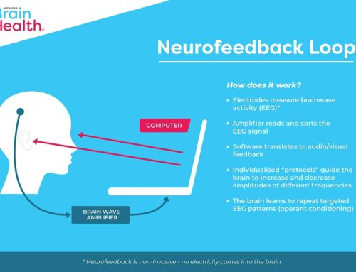 What Is Neurofeedback and Can It Help You?