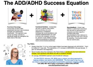 MBH ADHD Care Model