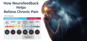 AdobeStock_How Neurofeedback Help Relieve Chronic Pain-MBH-800